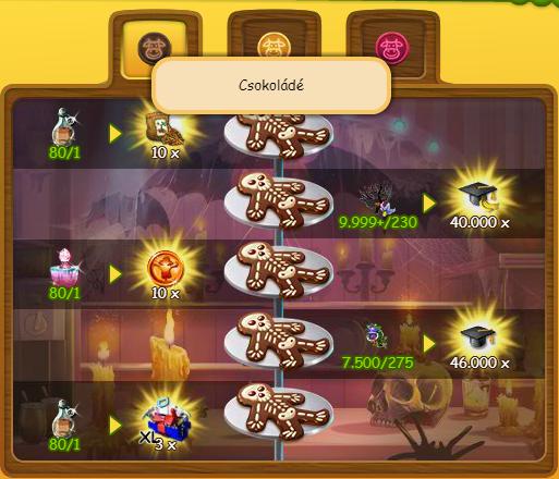 4 csoki.png