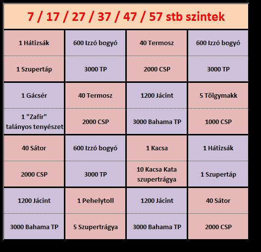 7tábla.png