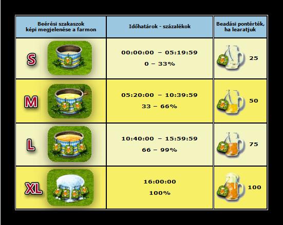 beérési szakaszok-1.png