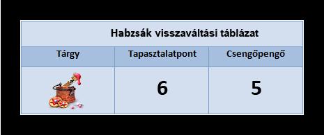 habzsákvissza.png