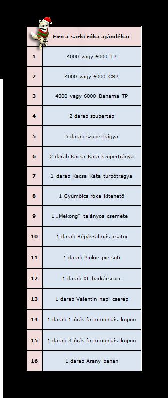 jegesmedve táblázat.png