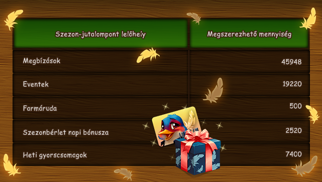 kepregeny_pontok.PNG