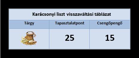 lisztvissza.png