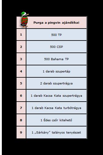 pingvin táblázat.png
