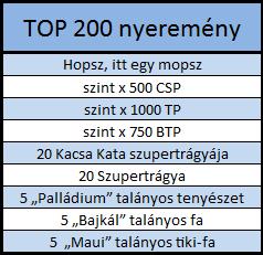 top 200.png